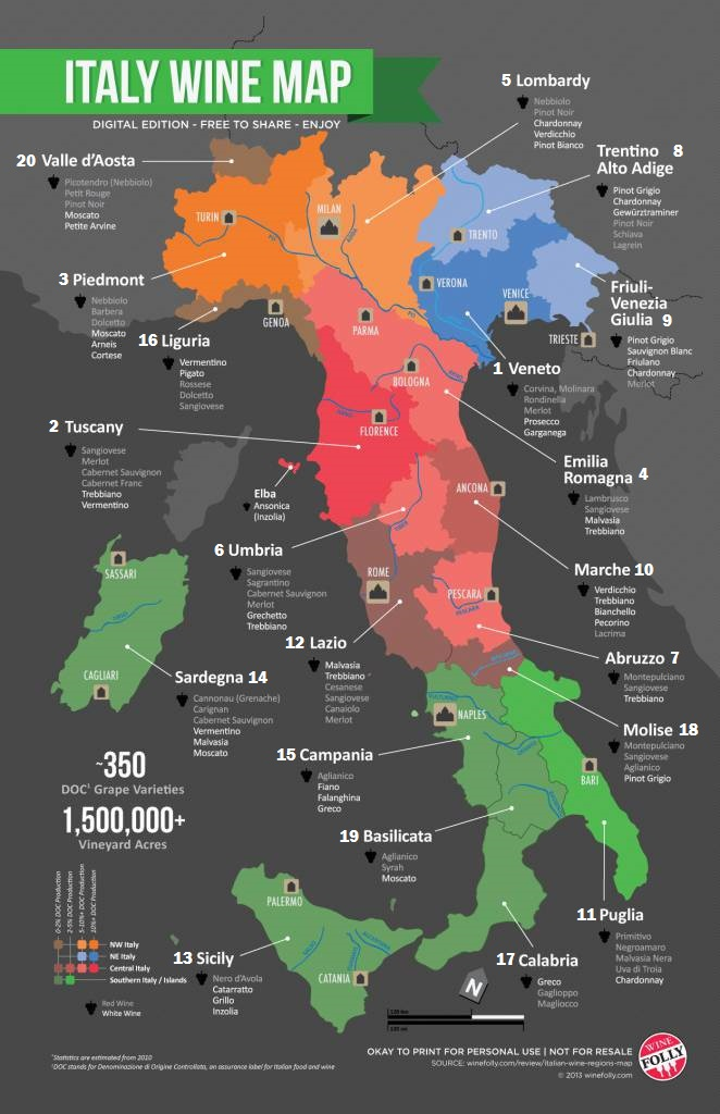 Mapa del vino en Italia