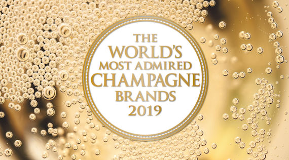 The World's Most Admired Champagne Brands 2019